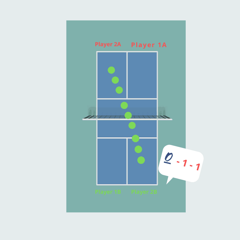 pickleball scoring 2 (2).jpg