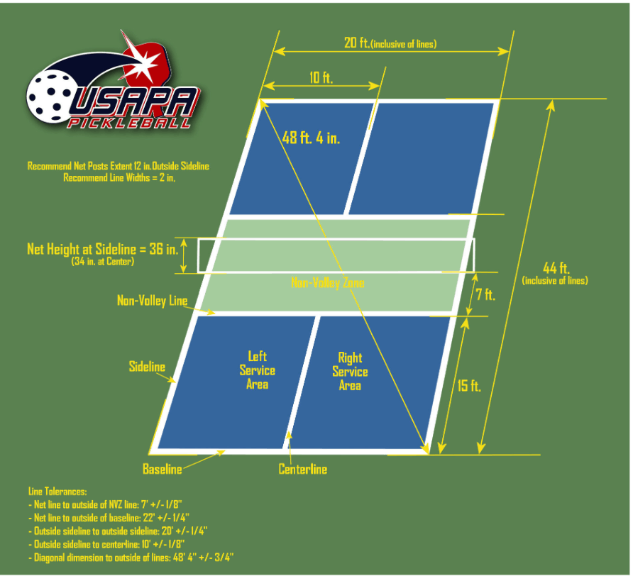 USAPA Pickleball Court Diagram-compress.png