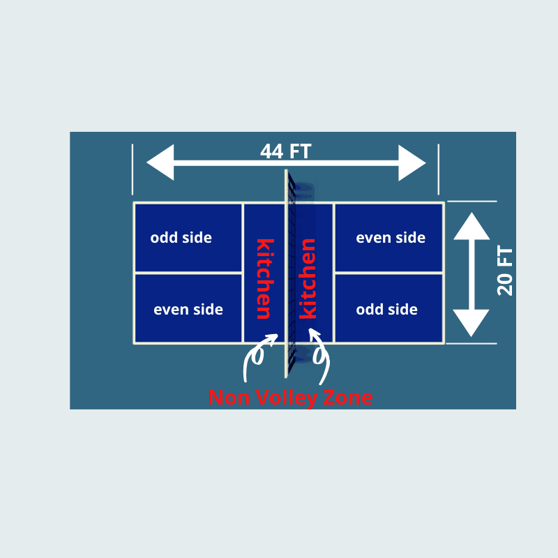 pickleball court size and dimensions