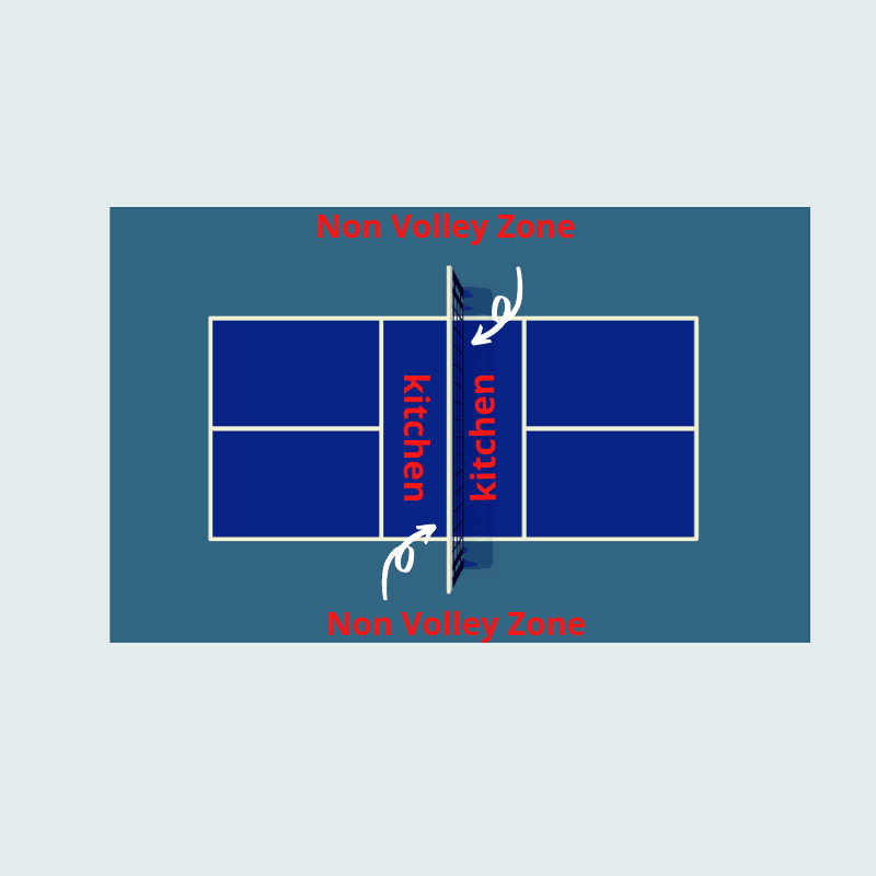 pickleball court kitchen diagram