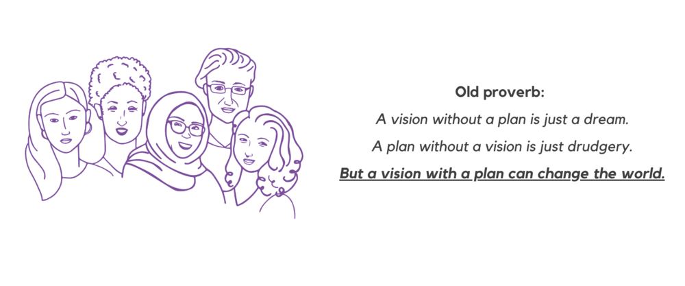 Old proverb: A vision without a plan is just a dream. A plan without a vision is just drudgery. But a vision with a plan can change the world.
