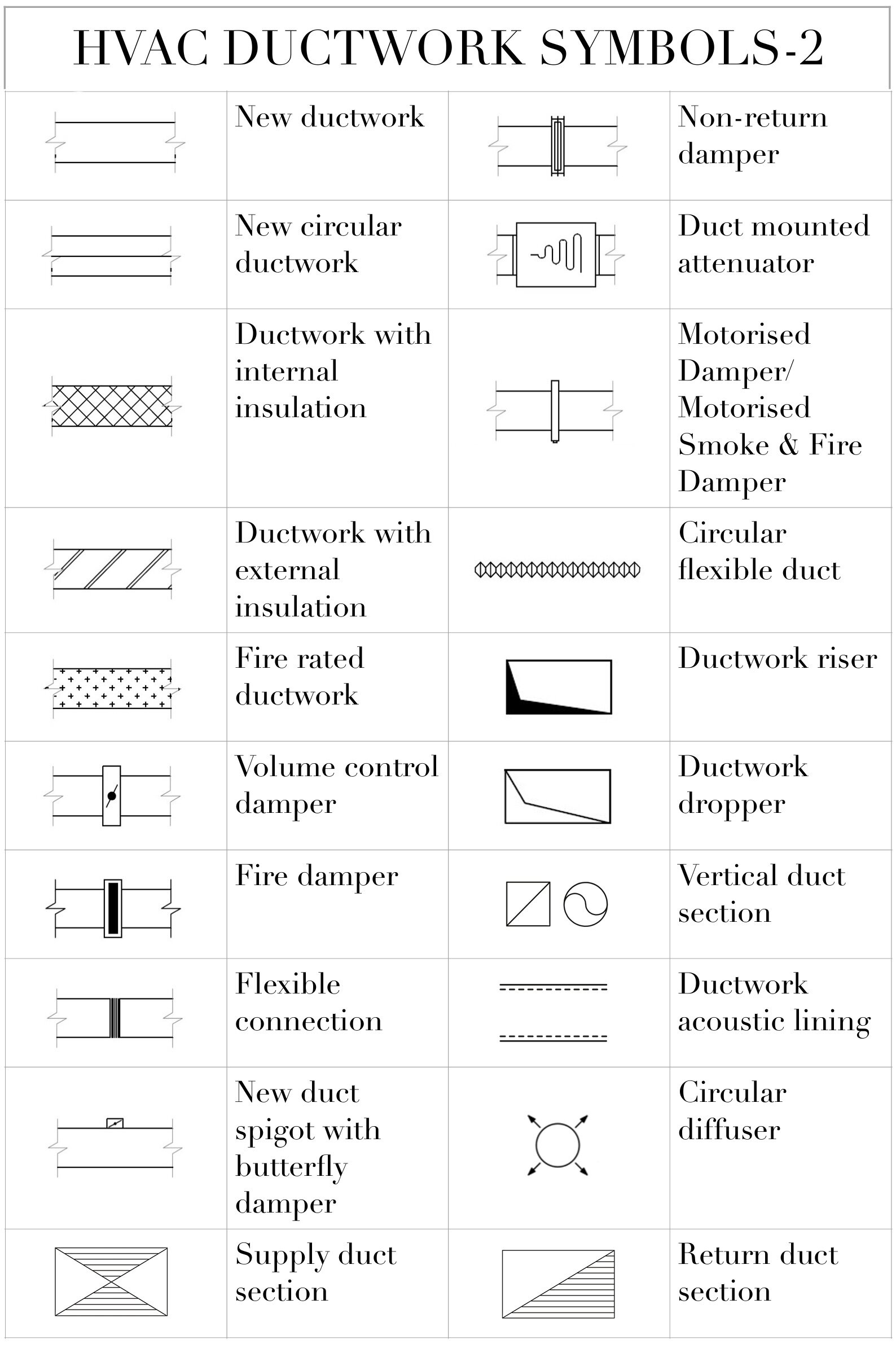 Commonly used HVAC Symbols — STOUT MEP | Hvac Drawing Symbols Legend |  | Stout MEP