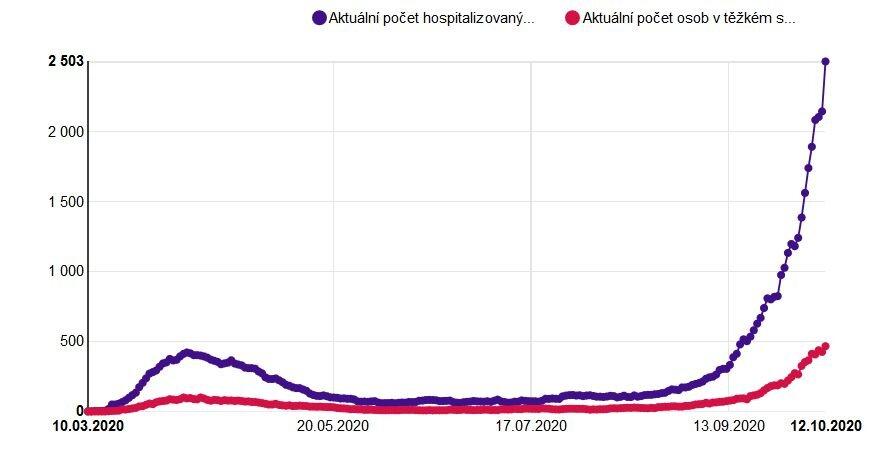 graf-výzva.jpg