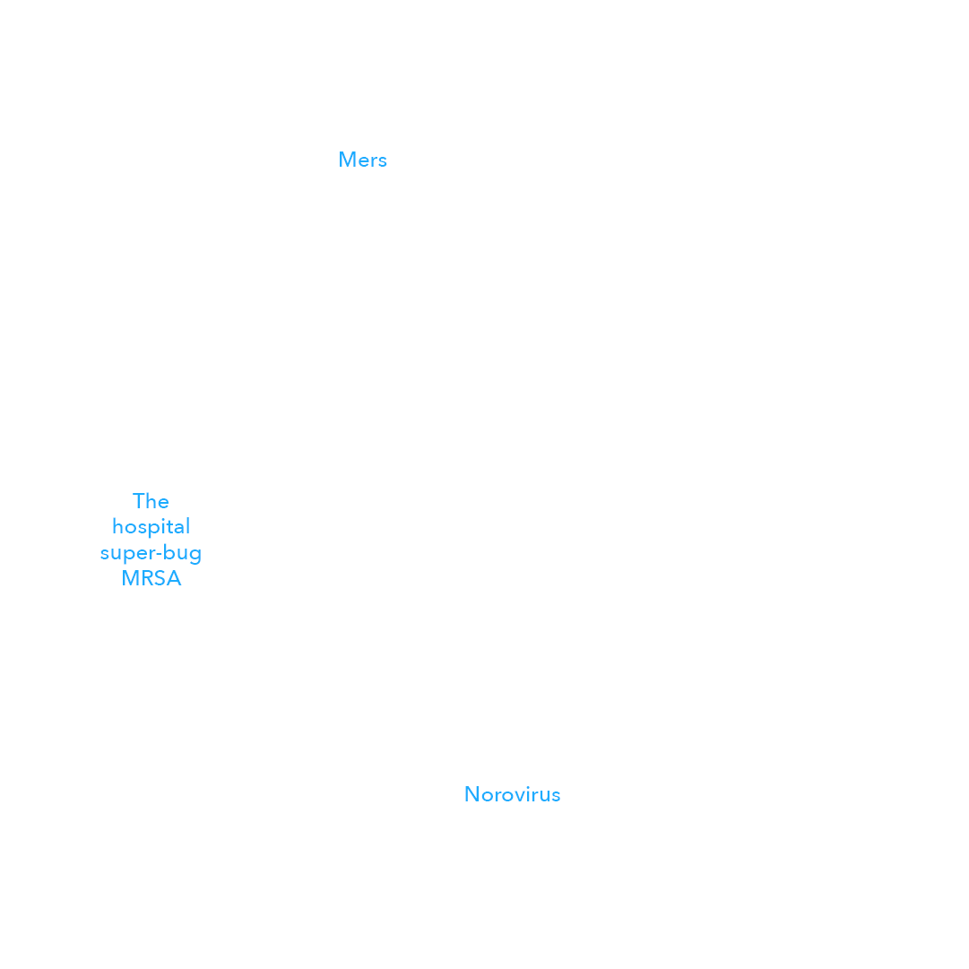 Target_Organism_info_graphics_Corona_1200x copy.png