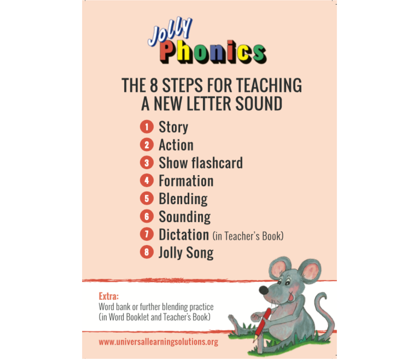 Resources Jolly Phonics At Home