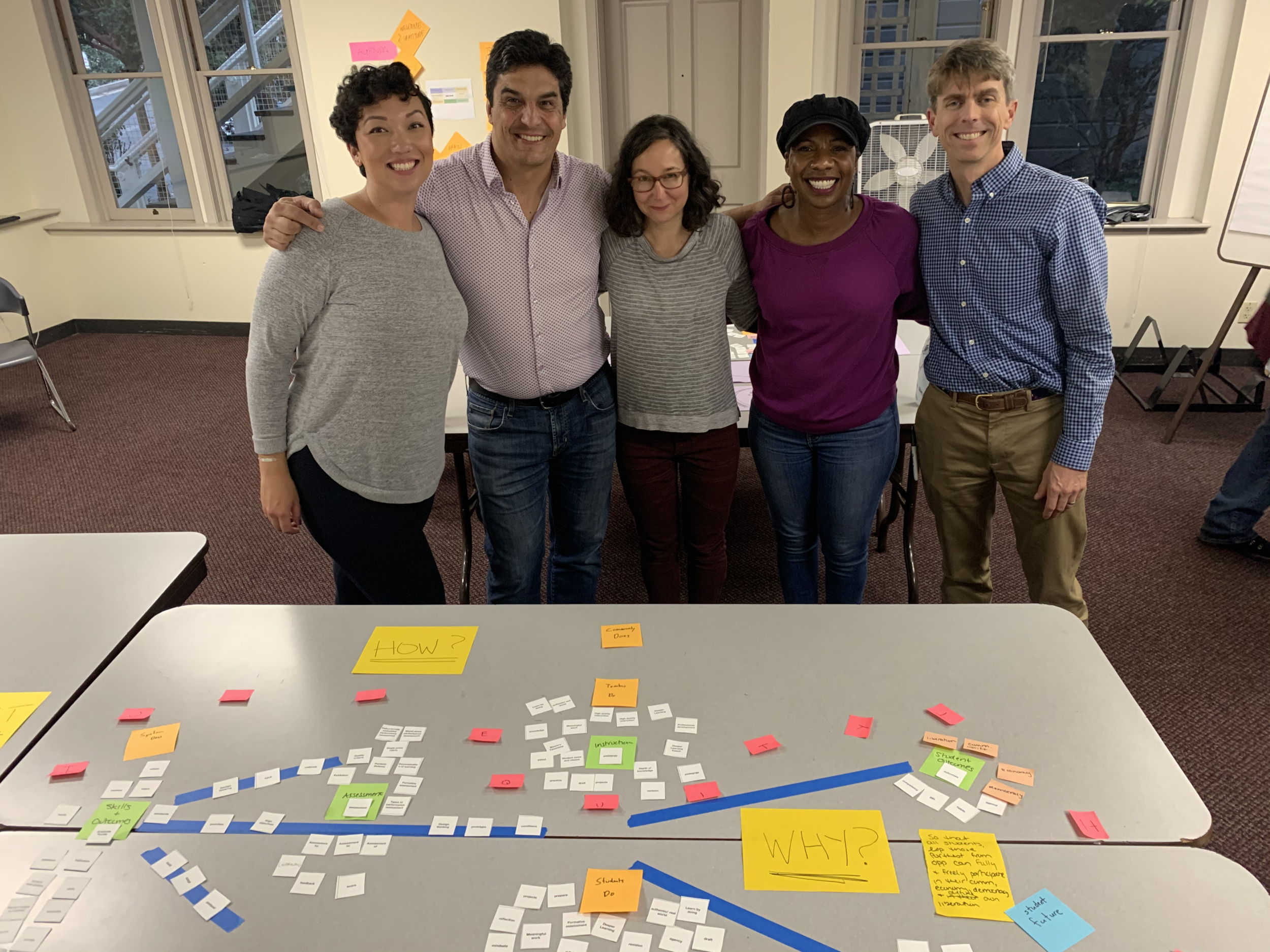 Part of the ELP team prototyping at a 2019 retreat.