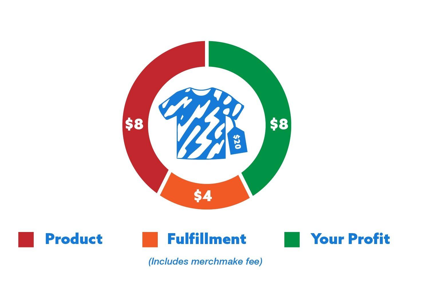 Payment+breakout+-+ABCsmallbelow%40300x.jpg