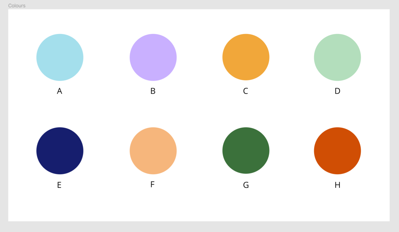 These are my 8 starting hypotheses, composed of 3 warm colours and 5 cold ones.