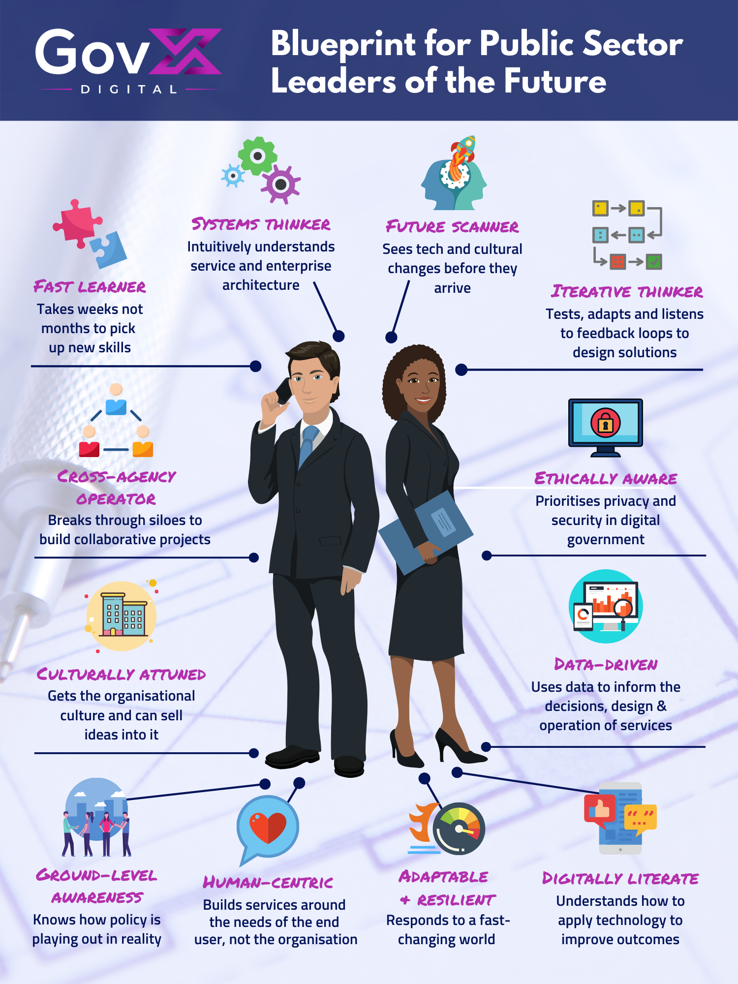 Infographic: A Blueprint for Public Sector Leaders of the Future