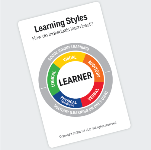 Learn more about Learning Styles on the R1 Blog