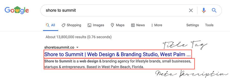 google title tag meta description example.jpg