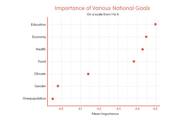 Image-importance-of-various-sustainable-development-goals.jpg