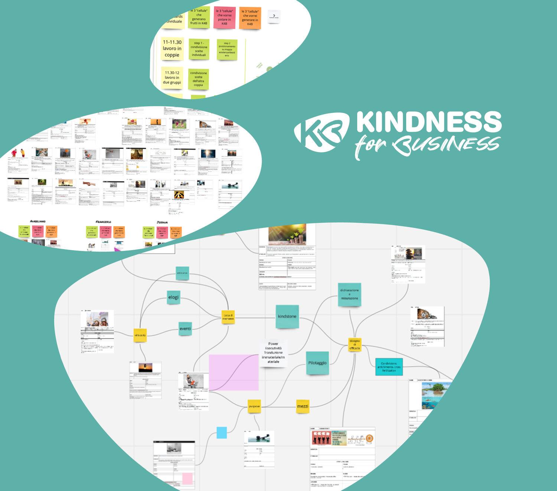 struttura grafica kind Universe workshop