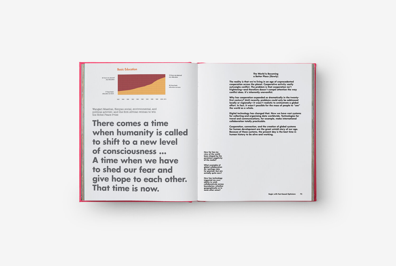 Book Images courtesy of Phaidon