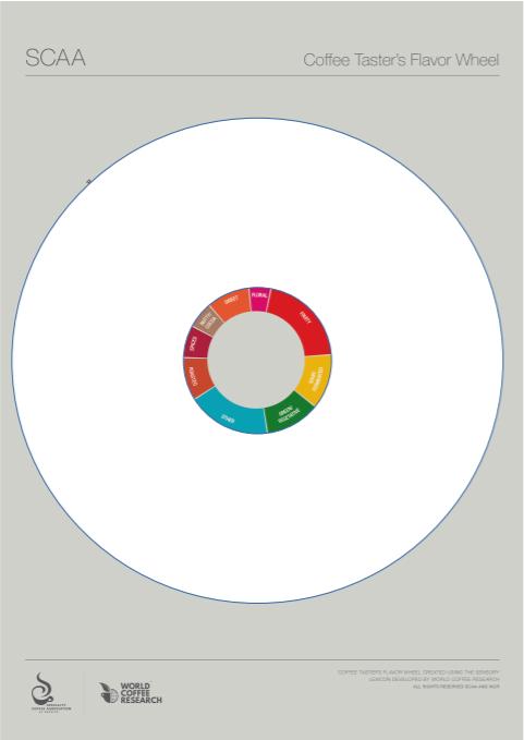 SCA Inner Wheel.png