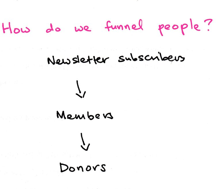new-naratif-memberships-whiteboard2.jpg