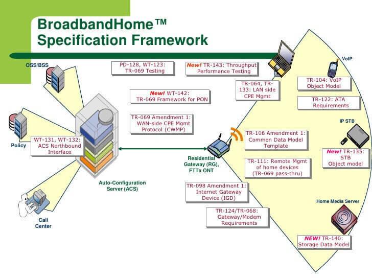 BroadbandHome.jpg