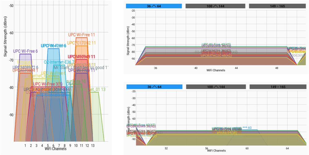 AX WiFi Optimization Dashboard