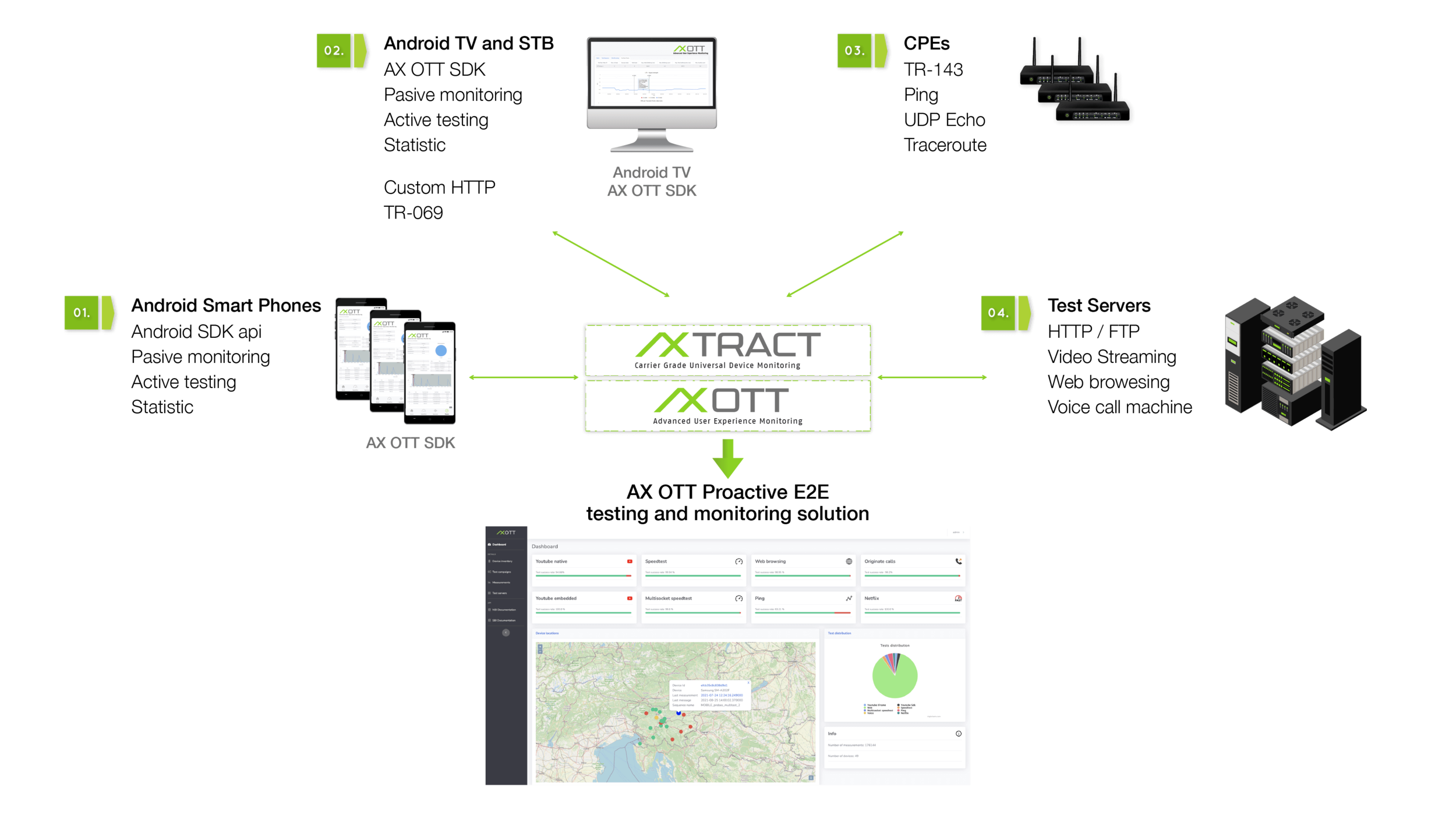 AX OTT website-01-2.png