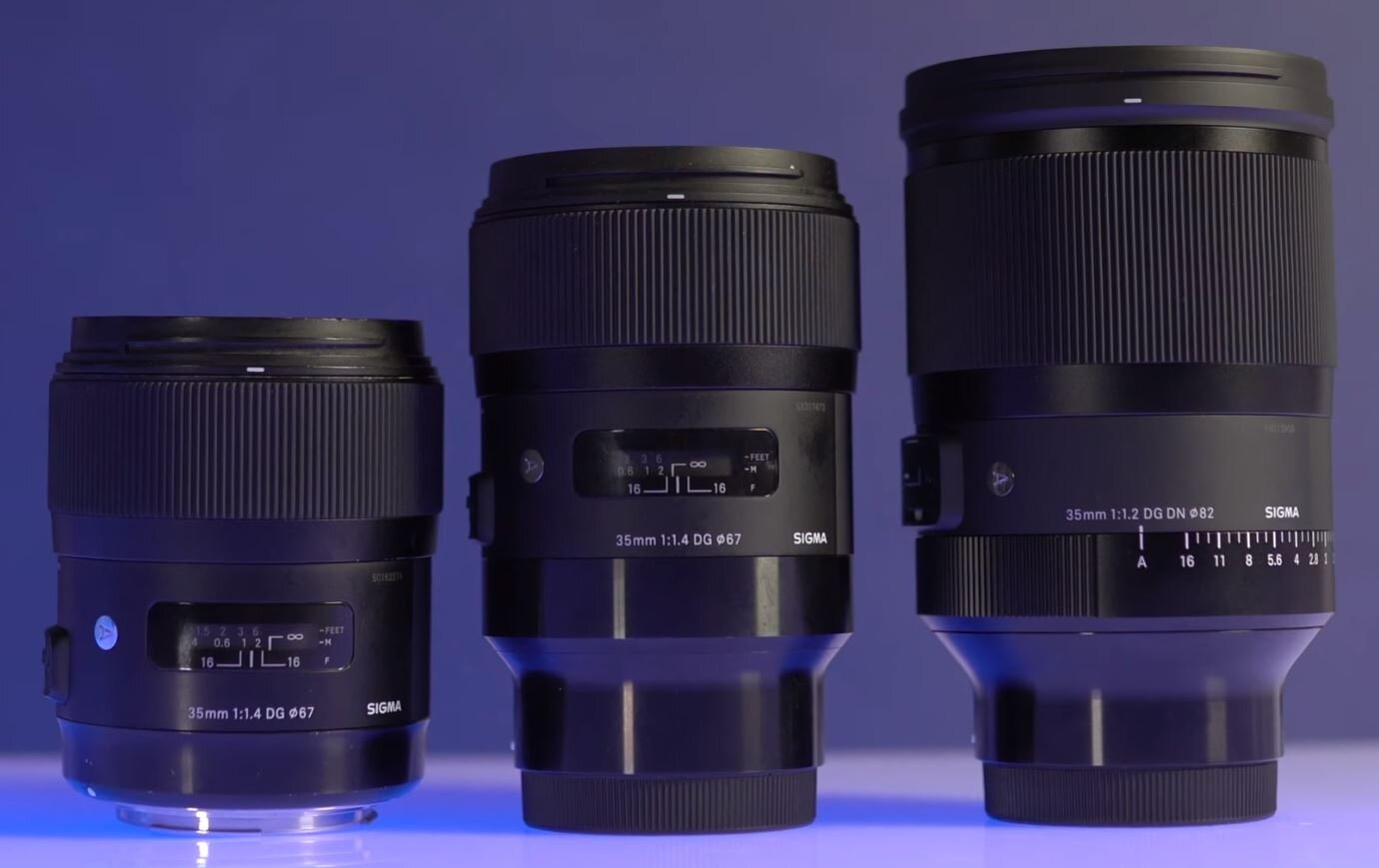All the 35mm lenses from Sigma