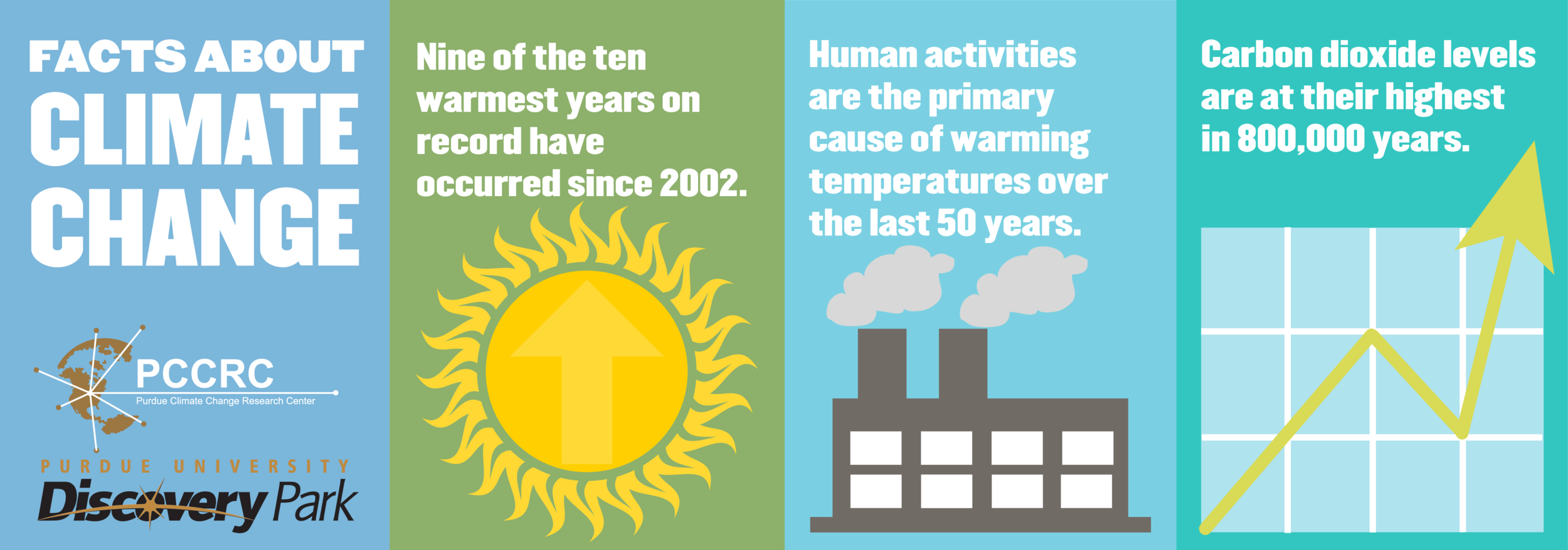 Source:  Indiana Climate Change Impacts Assessment