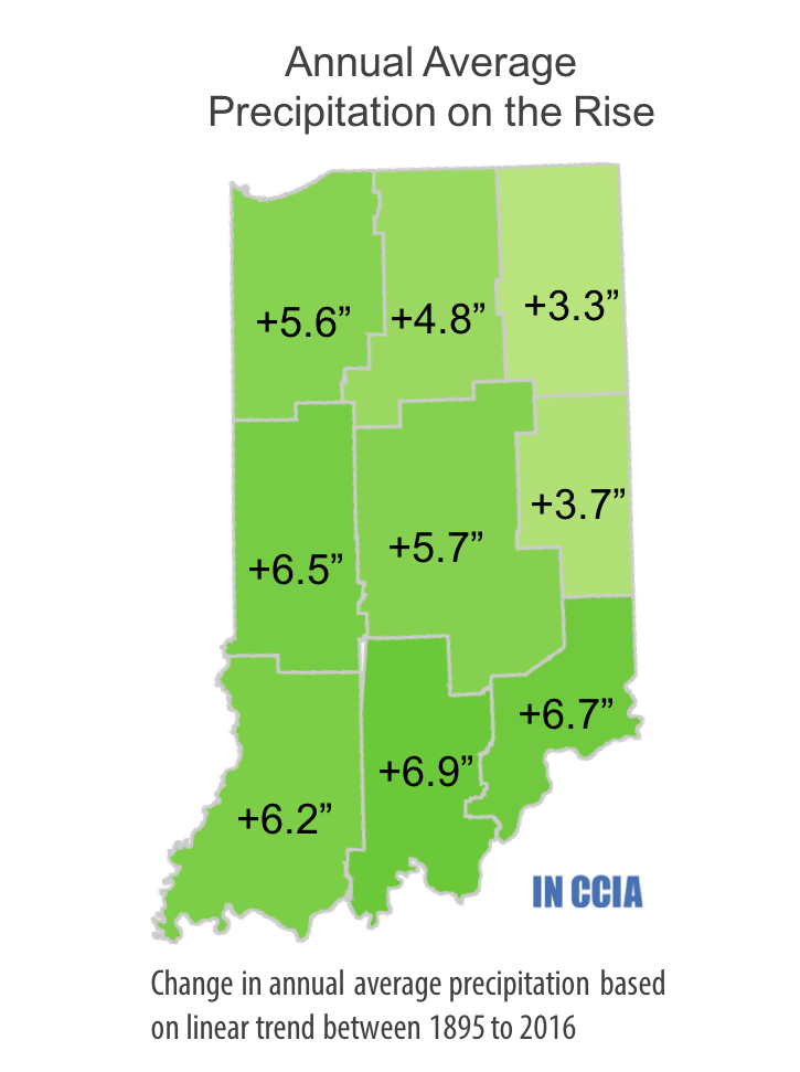 From the  Indiana Climate Change Impacts Assessment .