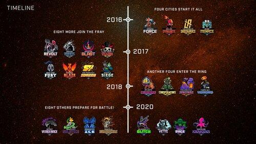 Image sours: Super League Gaming IR presentation