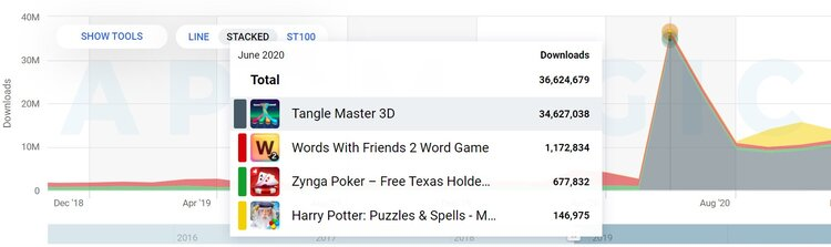 Zynga downloads.jpg