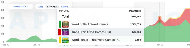Super Free Games downloads