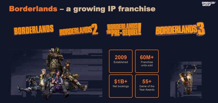Borderlans game.jpg