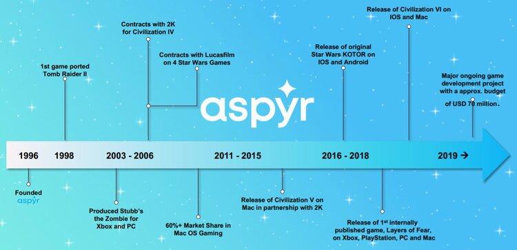 Aspyr products.jpg
