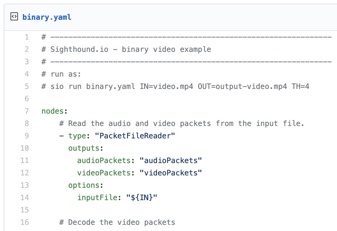 Sample Sighthound.io DFML/ YAML code -