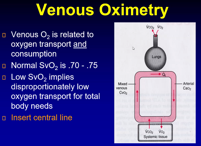 Venous oximetry may help in determining overall cardiac output. The differential diagnosis may be very different from a 78 venous sat versus a 46 venous sat.