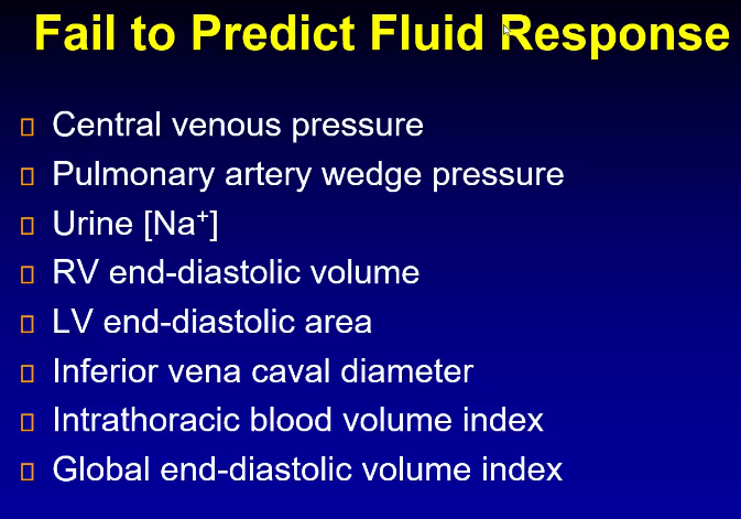 Shown to be ineffective in predicting fluid response.