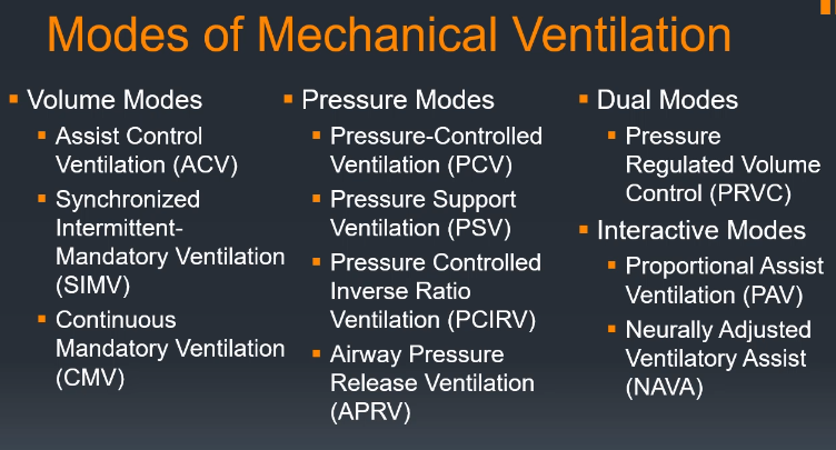 Modes of mechanical ventilation. There are two basic methods. Volume or pressure. Volume mode - you are setting the volume. This is the standard volume that will be delivered. Continuous mode can only be used when a patient is paralyzed, the patient…