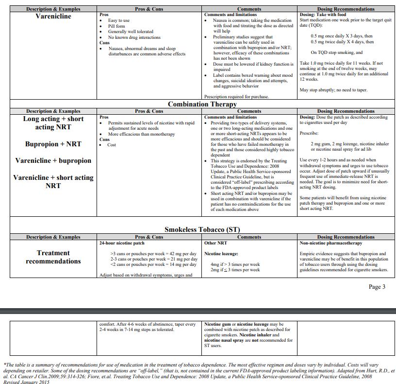 Microsoft Word - Medication Handout_2015_05_02.doc_2021-01-11_14-44-15.png
