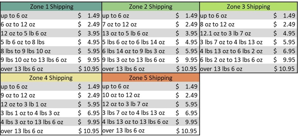 Shipping rates 3.jpg