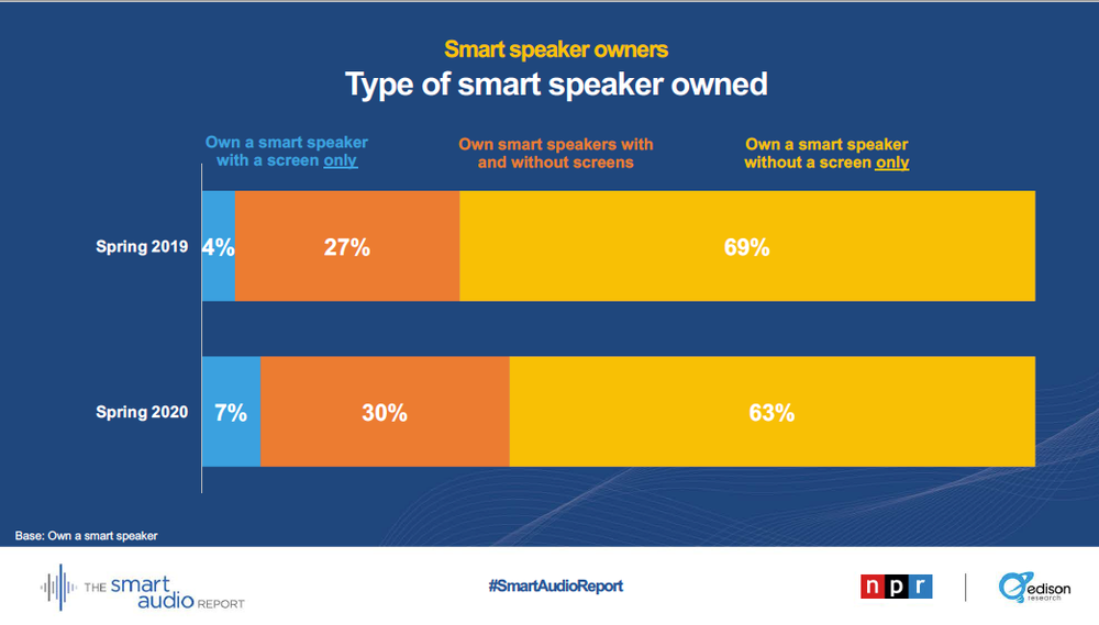 The-Smart-Audio-Report_Spring-2020_pdf.png