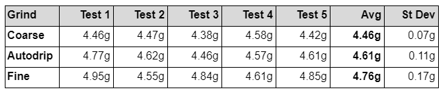 Tablespoon+Readings+by+Weight.png
