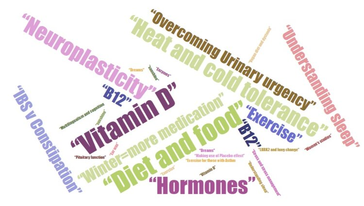 The word cloud is not a rigorous analysis, just intended to give a flavour of discussion.