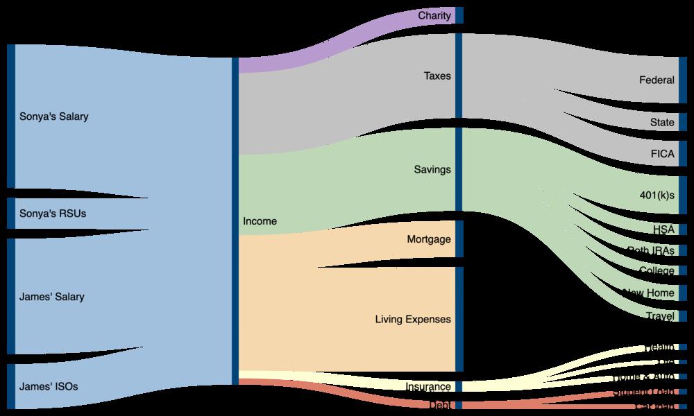 cash-flow-visual.png