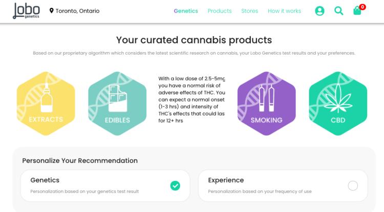 Shop by Genetics - LoboJane.com