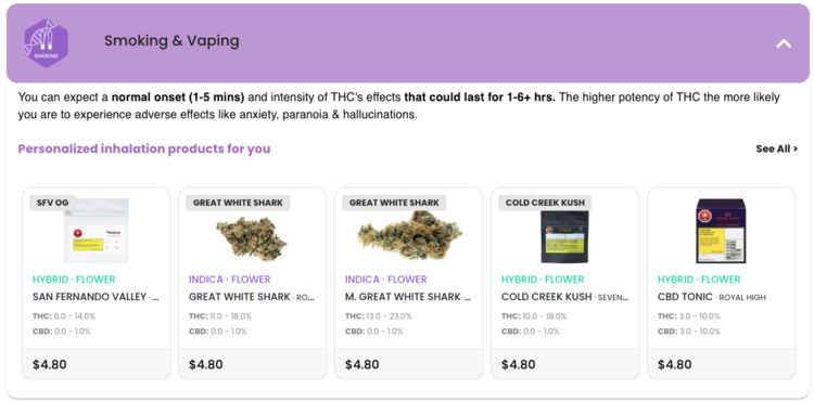 Personalized Smoking & Vaping products for a    LoboJane.com    user with Normal THC Metabolism