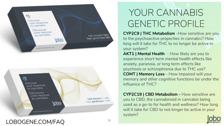 Got questions about our THC and CBD Cheek Swab Kits? The answers are probably    here    .