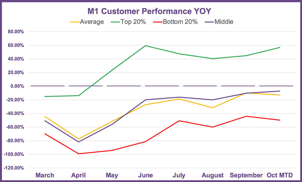 M1-Chart-Data_2020-10-21.jpg