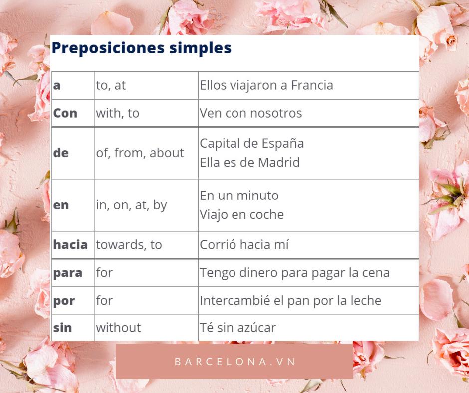Giới từ đơn trong tiếng Tây Ban Nha