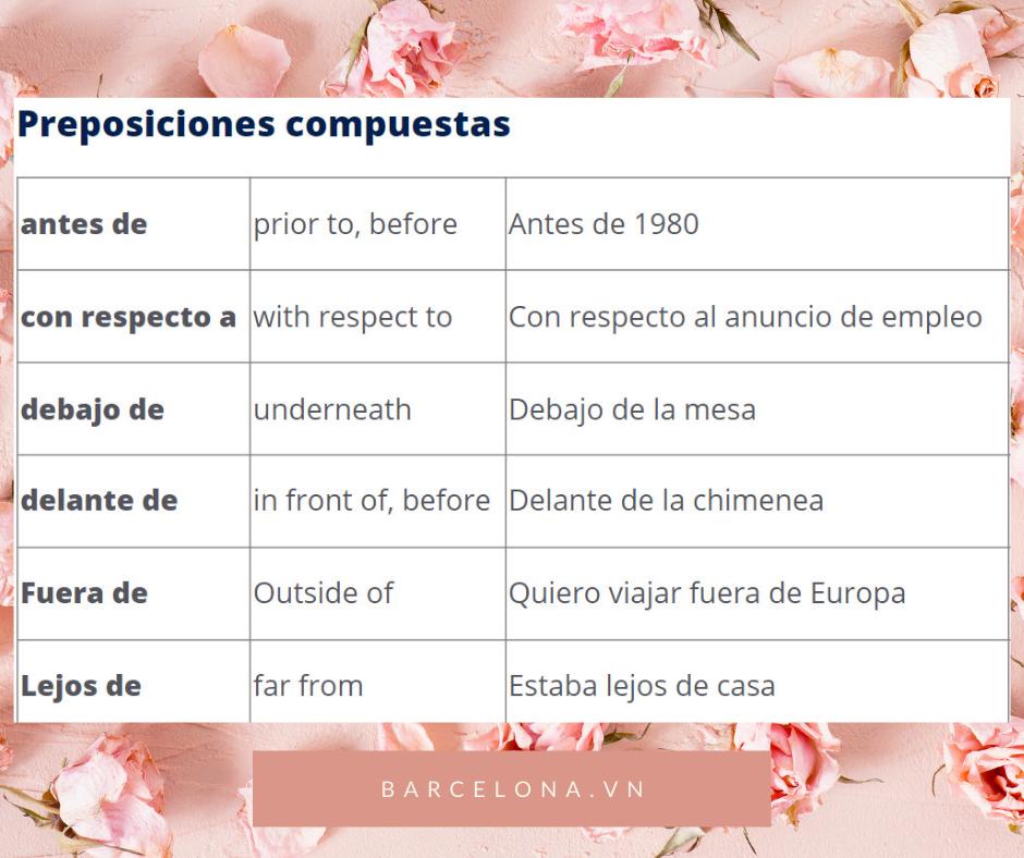 Giới từ phức trong tiếng Tây Ban Nha