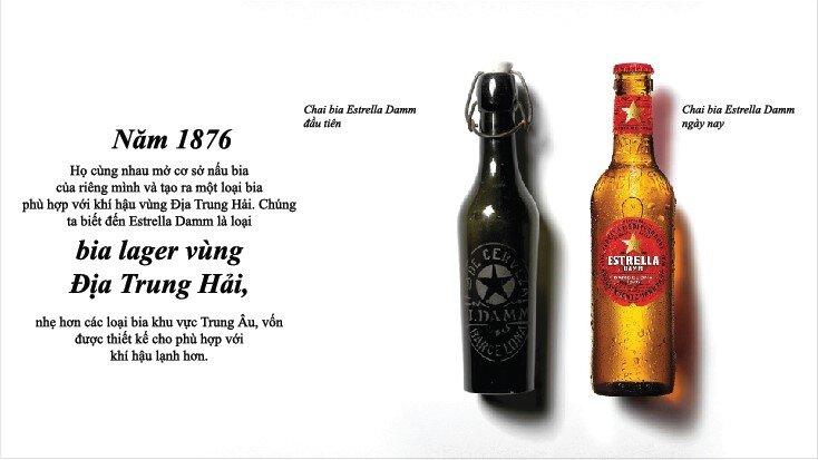 Văn hóa uống bia ở Tây Ban Nha