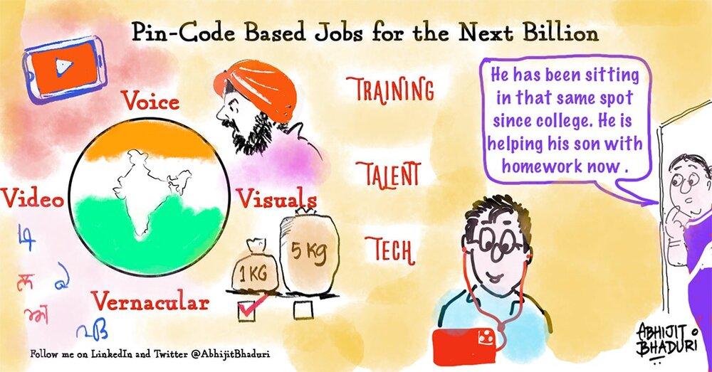 Pin code based jobs.jpeg