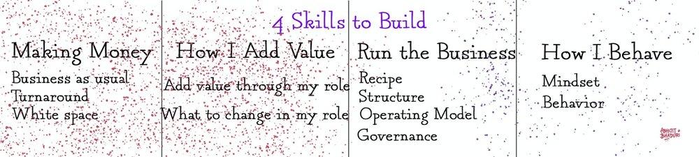 4 skills to build.jpeg